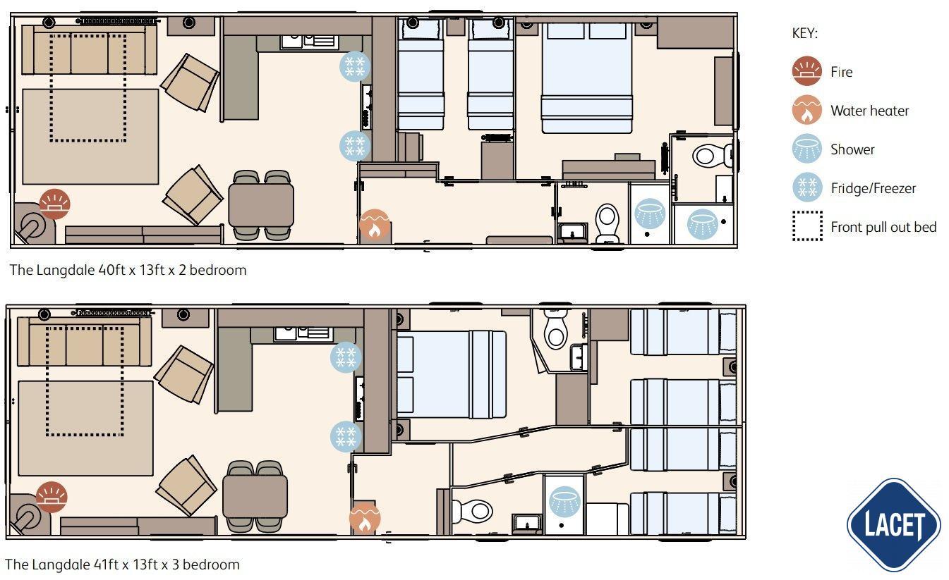 ABI Langdale Residential